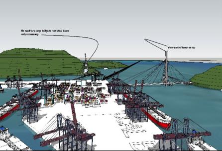 Port layout